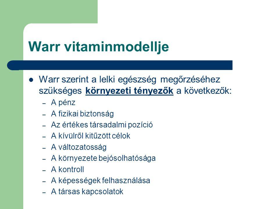 Warr vitaminmodellje Warr szerint a lelki egészség megőrzéséhez szükséges környezeti tényezők a következők: – A pénz – A fizikai biztonság – Az értéke