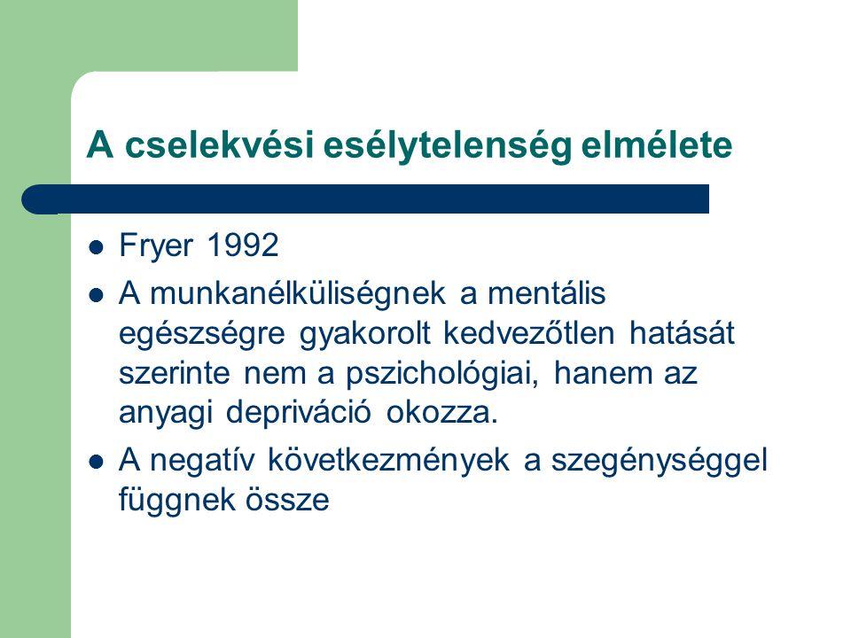 A cselekvési esélytelenség elmélete Fryer 1992 A munkanélküliségnek a mentális egészségre gyakorolt kedvezőtlen hatását szerinte nem a pszichológiai,
