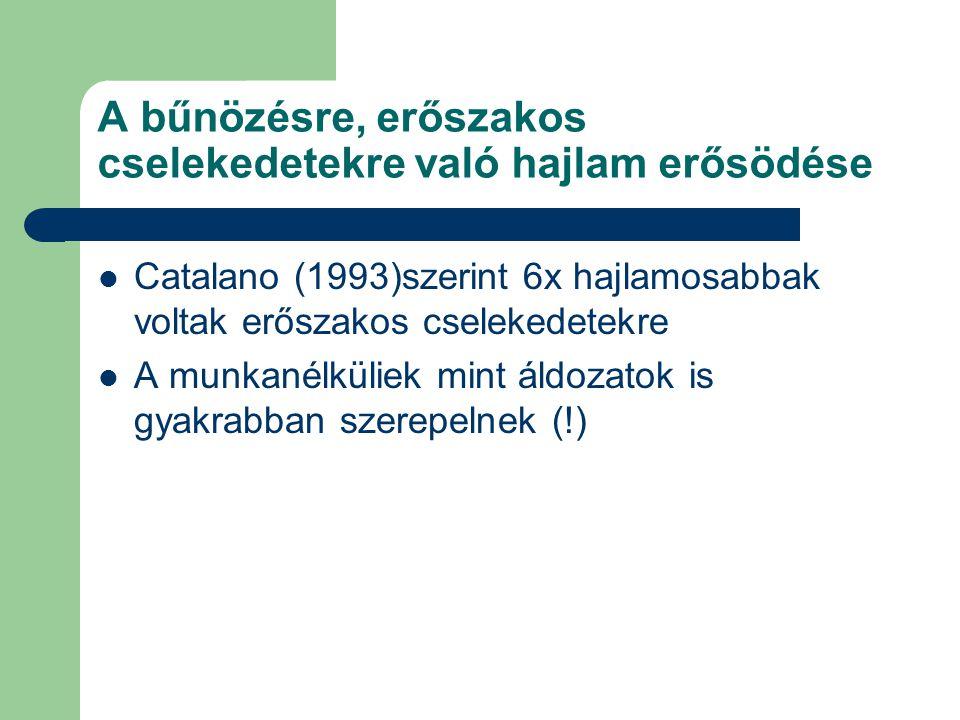 A bűnözésre, erőszakos cselekedetekre való hajlam erősödése Catalano (1993)szerint 6x hajlamosabbak voltak erőszakos cselekedetekre A munkanélküliek m