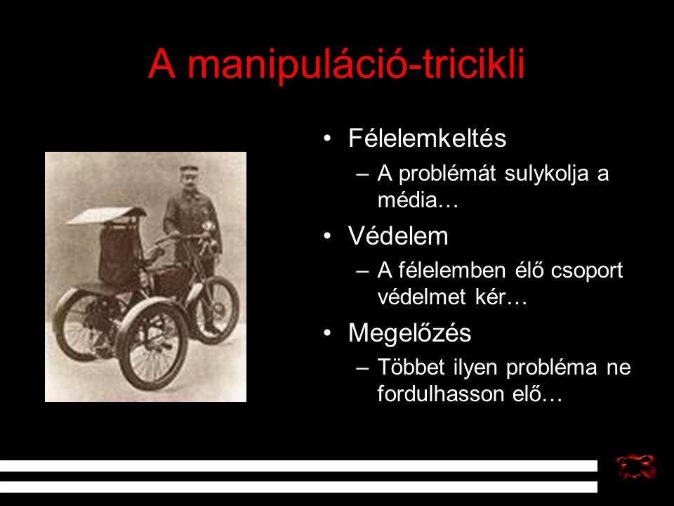 A manipuláció-tricikli Félelemkeltés –A problémát sulykolja a média… Védelem –A félelemben élő csoport védelmet kér… Megelőzés –Többet ilyen probléma
