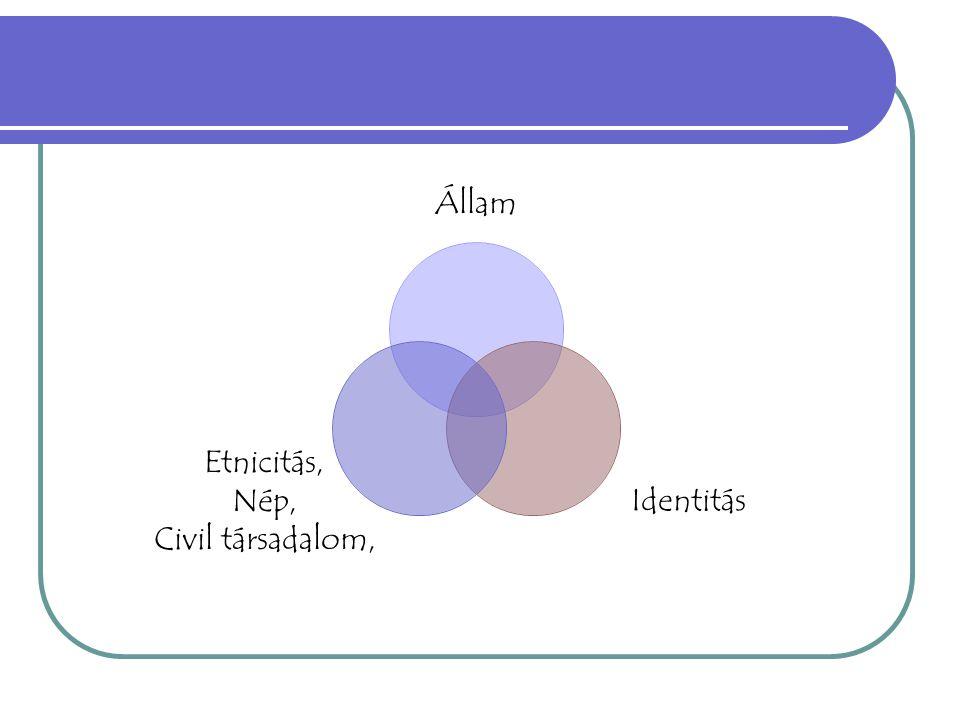 Állam Identitás Etnicitás, Nép, Civil társadalom,