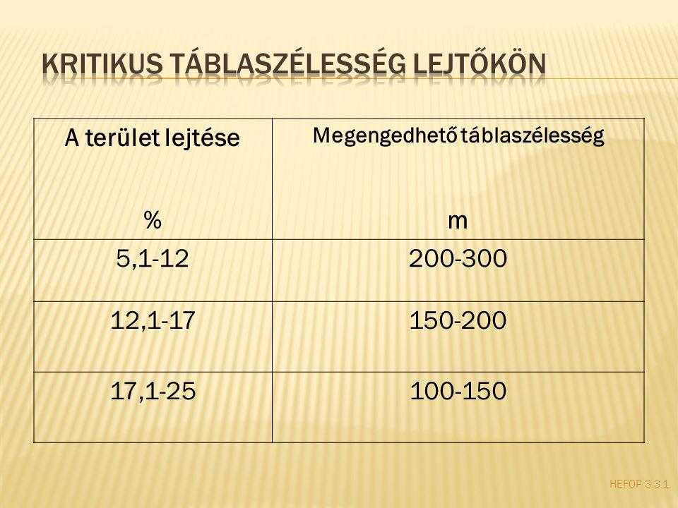 A terület lejtése Megengedhető táblaszélesség %m 5,1-12200-300 12,1-17150-200 17,1-25100-150 HEFOP 3.3.1.