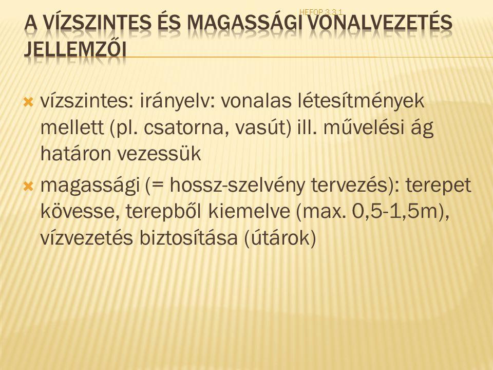  vízszintes: irányelv: vonalas létesítmények mellett (pl.