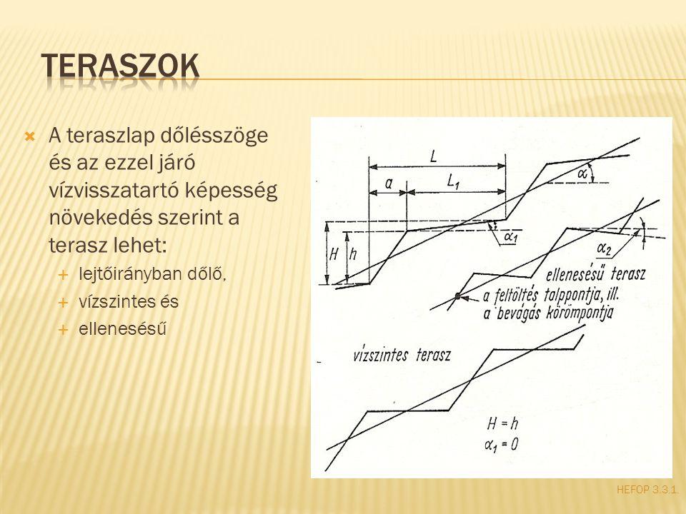 HEFOP 3.3.1.  A teraszlap dőlésszöge és az ezzel járó vízvisszatartó képesség növekedés szerint a terasz lehet:  lejtőirányban dőlő,  vízszintes és