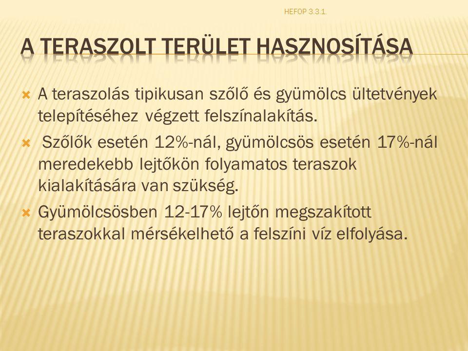 HEFOP 3.3.1.  A teraszolás tipikusan szőlő és gyümölcs ültetvények telepítéséhez végzett felszínalakítás.  Szőlők esetén 12%-nál, gyümölcsös esetén
