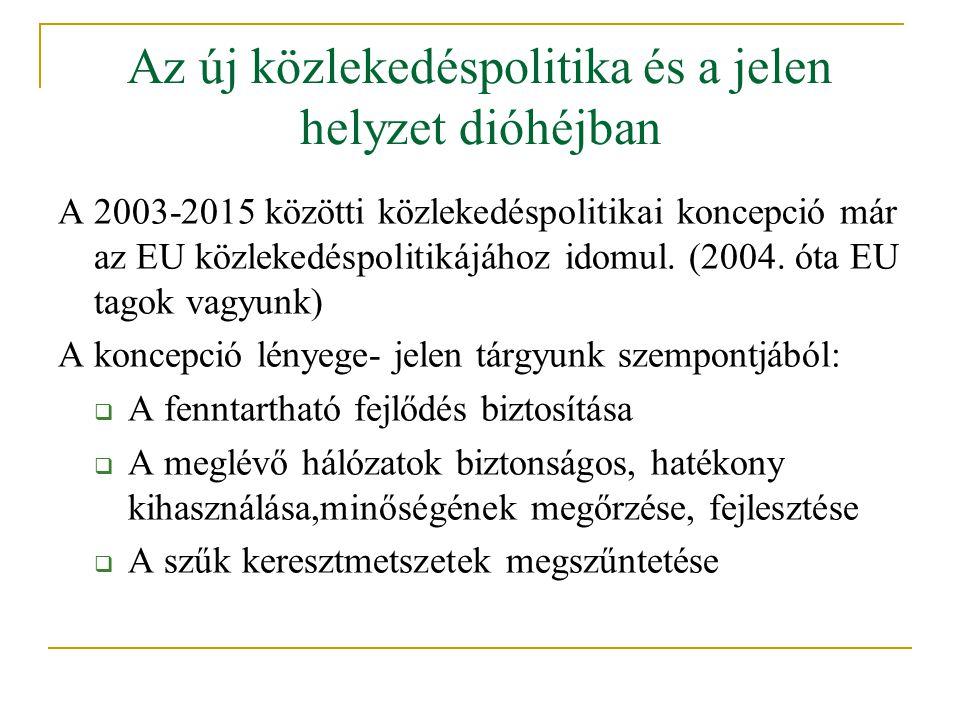 Az új közlekedéspolitika és a jelen helyzet dióhéjban A 2003-2015 közötti közlekedéspolitikai koncepció már az EU közlekedéspolitikájához idomul.