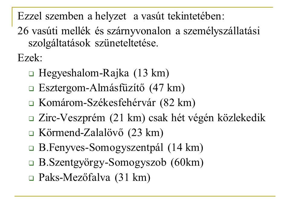 Ezzel szemben a helyzet a vasút tekintetében: 26 vasúti mellék és szárnyvonalon a személyszállatási szolgáltatások szüneteltetése. Ezek:  Hegyeshalom