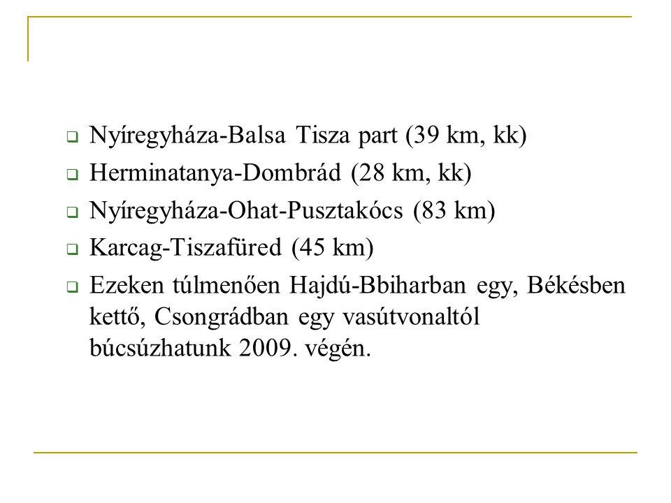  Nyíregyháza-Balsa Tisza part (39 km, kk)  Herminatanya-Dombrád (28 km, kk)  Nyíregyháza-Ohat-Pusztakócs (83 km)  Karcag-Tiszafüred (45 km)  Ezek