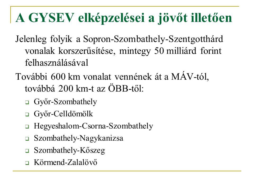 A GYSEV elképzelései a jövőt illetően Jelenleg folyik a Sopron-Szombathely-Szentgotthárd vonalak korszerűsítése, mintegy 50 milliárd forint felhasználásával További 600 km vonalat vennének át a MÁV-tól, továbbá 200 km-t az ÖBB-től:  Győr-Szombathely  Győr-Celldömölk  Hegyeshalom-Csorna-Szombathely  Szombathely-Nagykanizsa  Szombathely-Kőszeg  Körmend-Zalalövő
