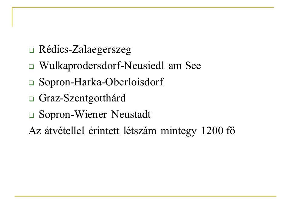  Rédics-Zalaegerszeg  Wulkaprodersdorf-Neusiedl am See  Sopron-Harka-Oberloisdorf  Graz-Szentgotthárd  Sopron-Wiener Neustadt Az átvétellel érintett létszám mintegy 1200 fő