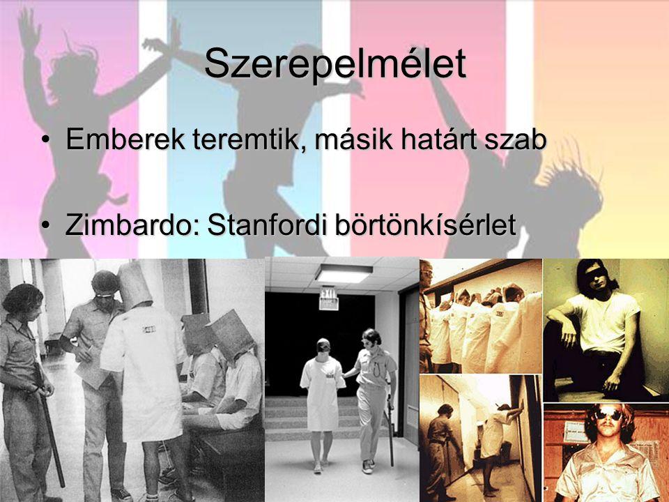Szerepelmélet Emberek teremtik, másik határt szabEmberek teremtik, másik határt szab Zimbardo: Stanfordi börtönkísérletZimbardo: Stanfordi börtönkísérlet