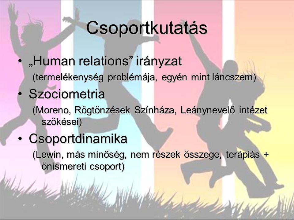 """Csoportkutatás """"Human relations irányzat""""Human relations irányzat (termelékenység problémája, egyén mint láncszem) SzociometriaSzociometria (Moreno, Rögtönzések Színháza, Leánynevelő intézet szökései) CsoportdinamikaCsoportdinamika (Lewin, más minőség, nem részek összege, terápiás + önismereti csoport)"""