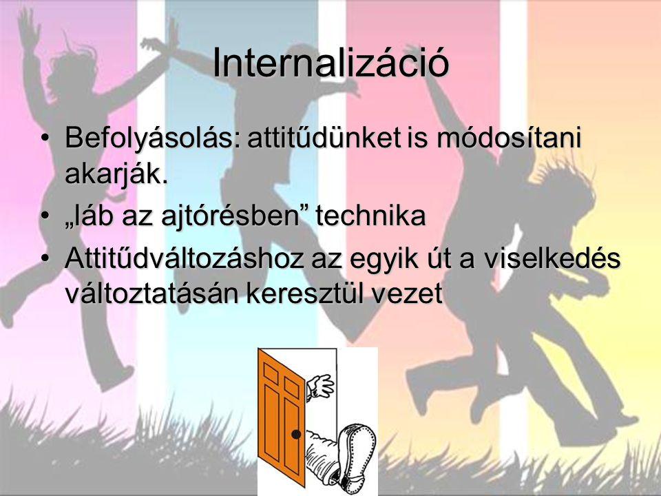 Internalizáció Befolyásolás: attitűdünket is módosítani akarják.Befolyásolás: attitűdünket is módosítani akarják.