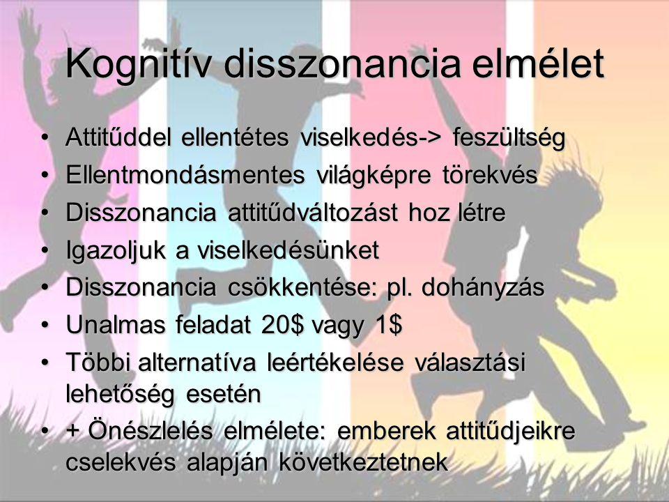 Kognitív disszonancia elmélet Attitűddel ellentétes viselkedés-> feszültségAttitűddel ellentétes viselkedés-> feszültség Ellentmondásmentes világképre