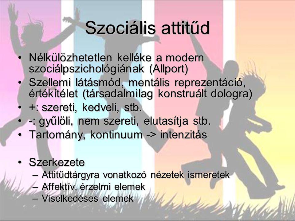 Szociális attitűd Nélkülözhetetlen kelléke a modern szociálpszichológiának (Allport)Nélkülözhetetlen kelléke a modern szociálpszichológiának (Allport) Szellemi látásmód, mentális reprezentáció, értékítélet (társadalmilag konstruált dologra)Szellemi látásmód, mentális reprezentáció, értékítélet (társadalmilag konstruált dologra) +: szereti, kedveli, stb.+: szereti, kedveli, stb.