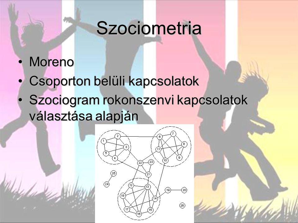 Szociometria MorenoMoreno Csoporton belüli kapcsolatokCsoporton belüli kapcsolatok Szociogram rokonszenvi kapcsolatok választása alapjánSzociogram rok