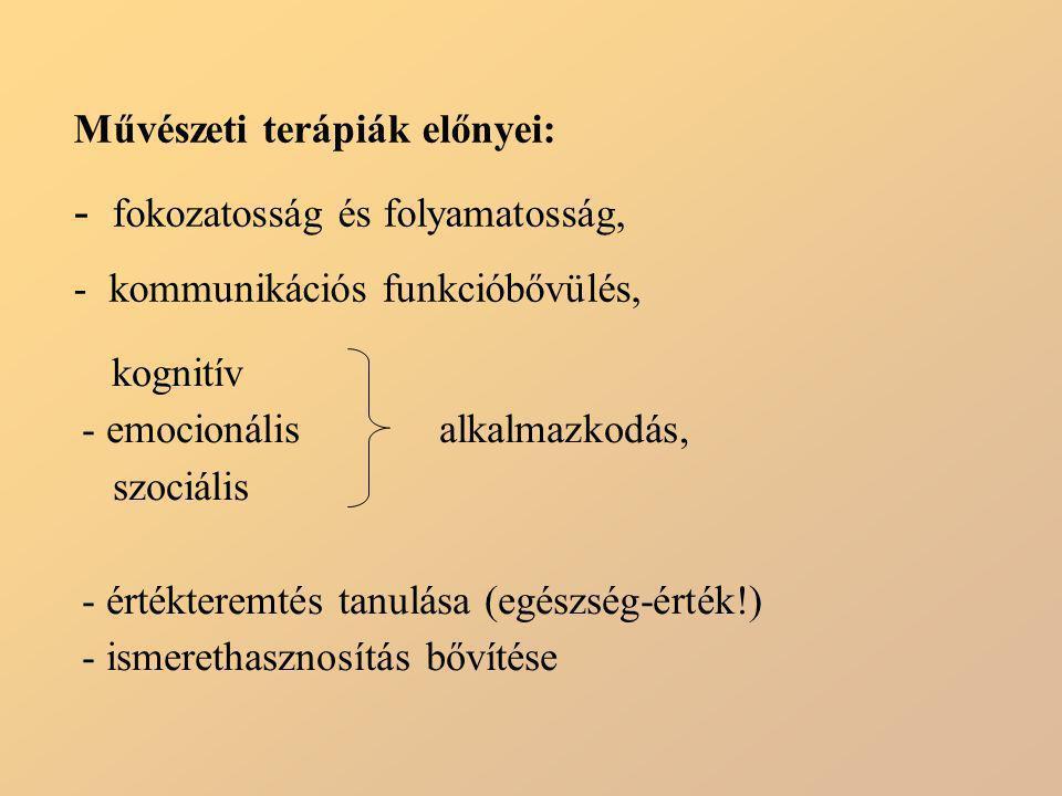 Művészeti terápiák előnyei: - fokozatosság és folyamatosság, - kommunikációs funkcióbővülés, kognitív - emocionális alkalmazkodás, szociális - értékte