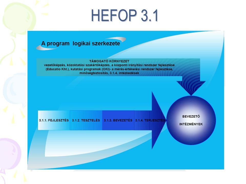 TÁMOP 3.2.2 Cél: A kompetencia alapú oktatás országos szintű elterjesztésének segítése regionális hálózatkoordinációs központok létrehozásával Feladatok: Projektiroda létrehozása és működtetése Regionális referencia-intézmény hálózat létrehozása Folyamatos együttműködés a TÁMOP-3.1.1.