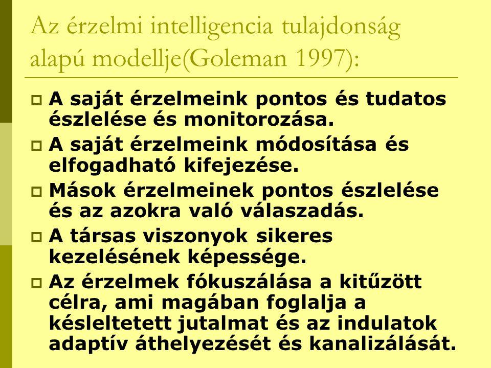 Az érzelmi intelligencia tulajdonság alapú modellje(Goleman 1997):  A saját érzelmeink pontos és tudatos észlelése és monitorozása.  A saját érzelme