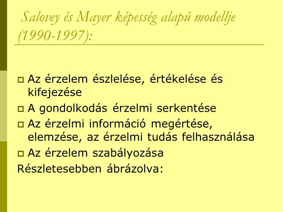 Salovey és Mayer képesség alapú modellje (1990-1997):  Az érzelem észlelése, értékelése és kifejezése  A gondolkodás érzelmi serkentése  Az érzelmi