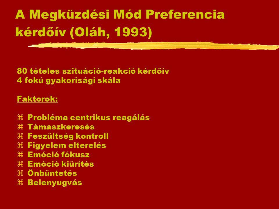 A Megküzdési Mód Preferencia kérdőív (Oláh, 1993) 80 tételes szituáció-reakció kérdőív 4 fokú gyakorisági skála Faktorok: zProbléma centrikus reagálás