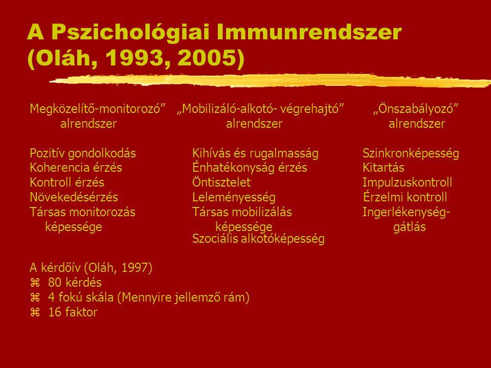 """A Pszichológiai Immunrendszer (Oláh, 1993, 2005) Megközelítő-monitorozó""""""""Mobilizáló-alkotó- végrehajtó"""" """"Önszabályozó"""" alrendszeralrendszer alrendszer"""