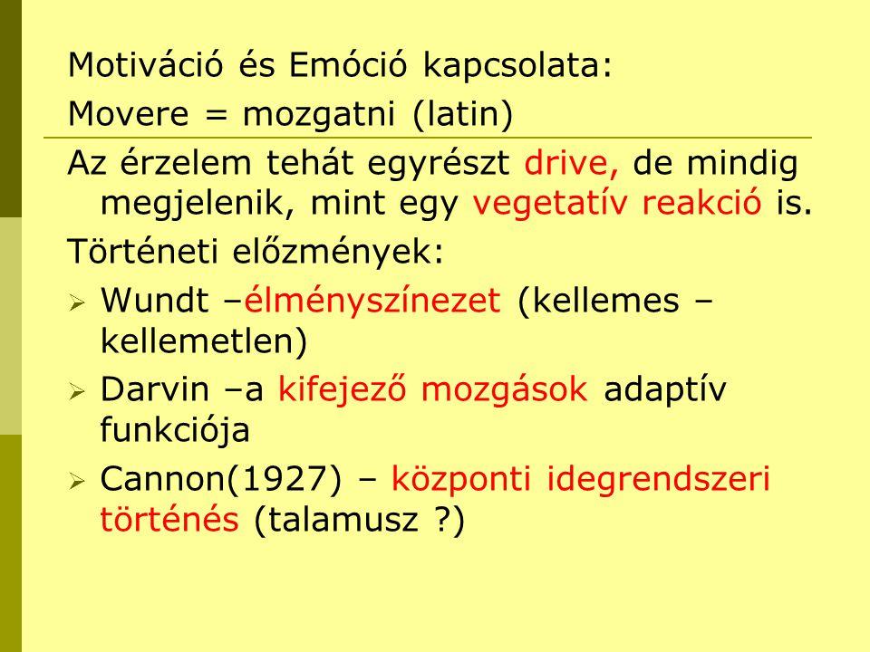 Motiváció és Emóció kapcsolata: Movere = mozgatni (latin) Az érzelem tehát egyrészt drive, de mindig megjelenik, mint egy vegetatív reakció is. Történ