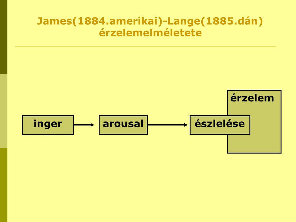 érzelem ingerarousalészlelése James(1884.amerikai)-Lange(1885.dán) érzelemelméletete
