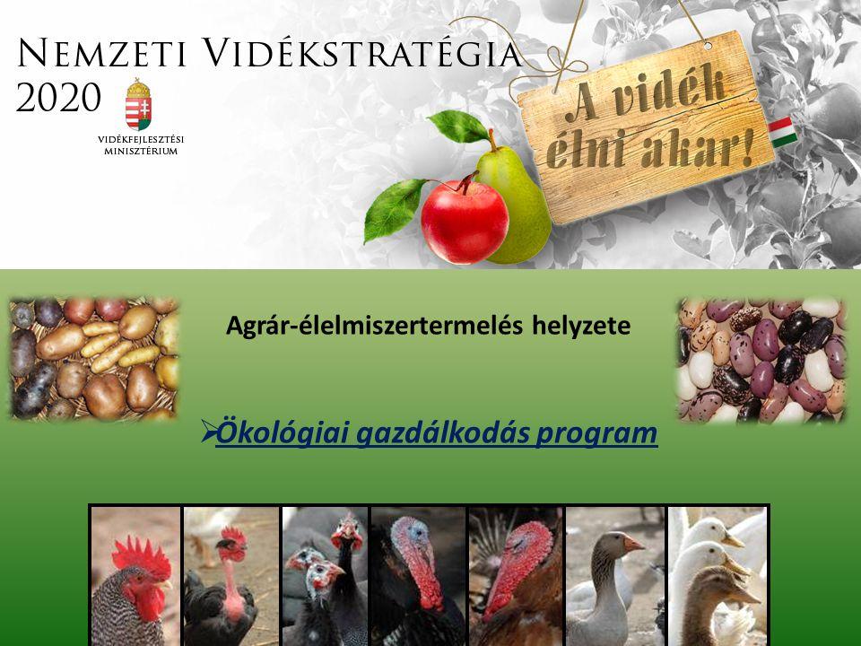 Agrár-élelmiszertermelés helyzete  Ökológiai gazdálkodás program