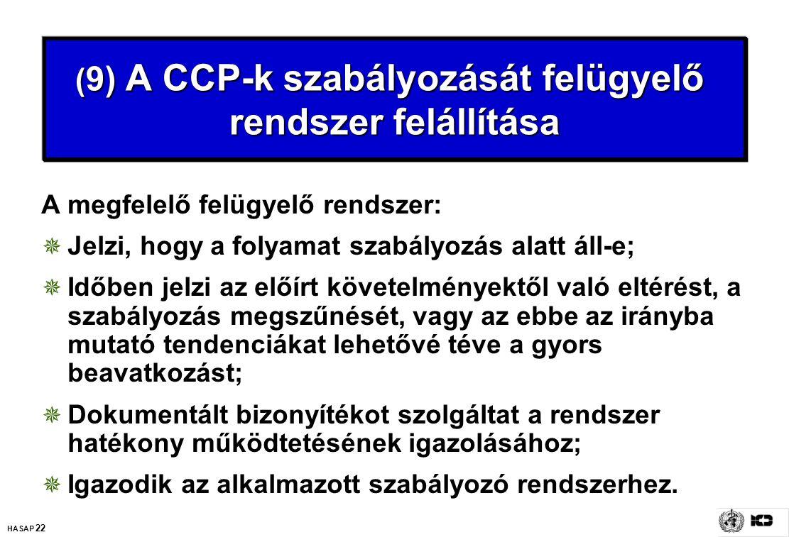 HASAP 22 ( 9) A CCP-k szabályozását felügyelő rendszer felállítása A megfelelő felügyelő rendszer:  Jelzi, hogy a folyamat szabályozás alatt áll-e; 