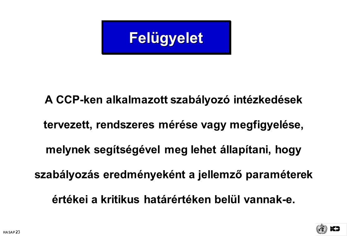 HASAP 23 FelügyeletFelügyelet A CCP-ken alkalmazott szabályozó intézkedések tervezett, rendszeres mérése vagy megfigyelése, melynek segítségével meg l