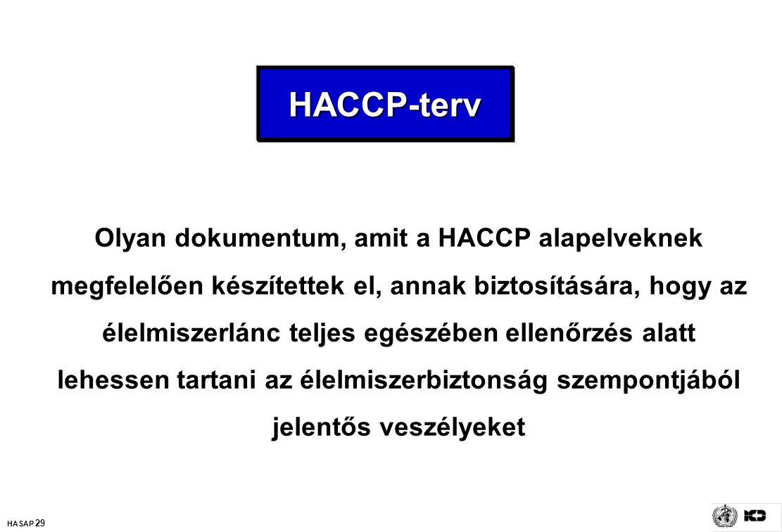 HASAP 29 HACCP-tervHACCP-terv Olyan dokumentum, amit a HACCP alapelveknek megfelelően készítettek el, annak biztosítására, hogy az élelmiszerlánc telj