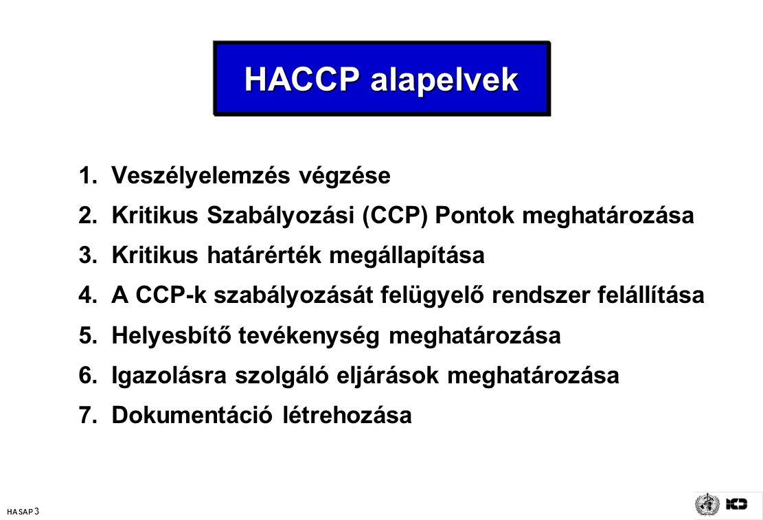 HASAP 3 HACCP alapelvek 1. Veszélyelemzés végzése 2. Kritikus Szabályozási (CCP) Pontok meghatározása 3. Kritikus határérték megállapítása 4. A CCP-k