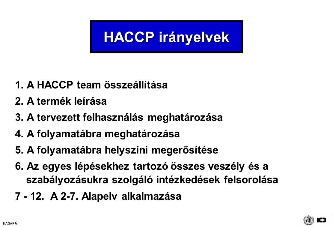 HASAP 6 HACCP irányelvek 1. A HACCP team összeállítása 2. A termék leírása 3. A tervezett felhasználás meghatározása 4. A folyamatábra meghatározása 5