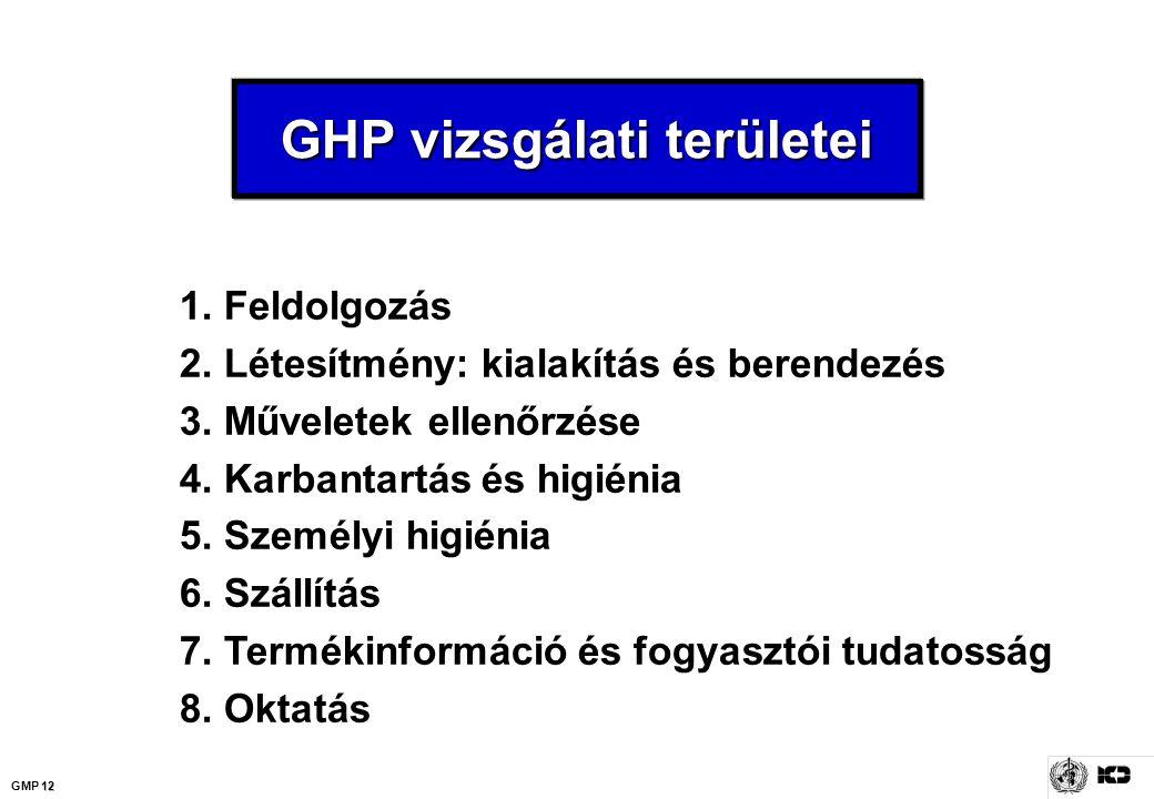 12 GMP 12 GHP vizsgálati területei 1. Feldolgozás 2. Létesítmény: kialakítás és berendezés 3. Műveletek ellenőrzése 4. Karbantartás és higiénia 5. Sze