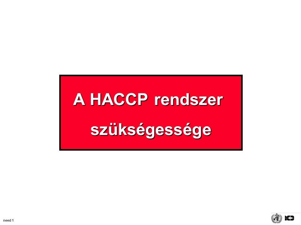 need 1 A HACCP rendszer szükségessége
