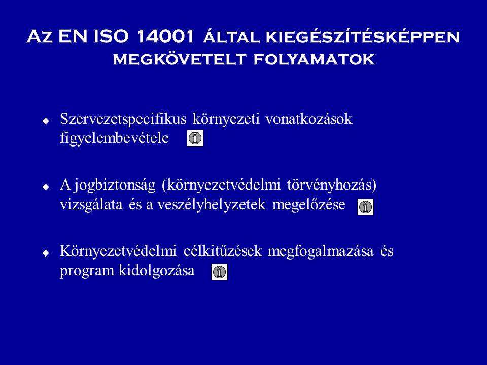 Az EN ISO 14001 által kiegészítésképpen megkövetelt folyamatok  Szervezetspecifikus környezeti vonatkozások figyelembevétele  A jogbiztonság (környezetvédelmi törvényhozás) vizsgálata és a veszélyhelyzetek megelőzése  Környezetvédelmi célkitűzések megfogalmazása és program kidolgozása