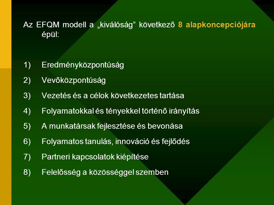 """A modell 9 fő kritériumból áll, mégpedig 5 ún.""""képesítő tényezőből és 4 """"eredményből ."""