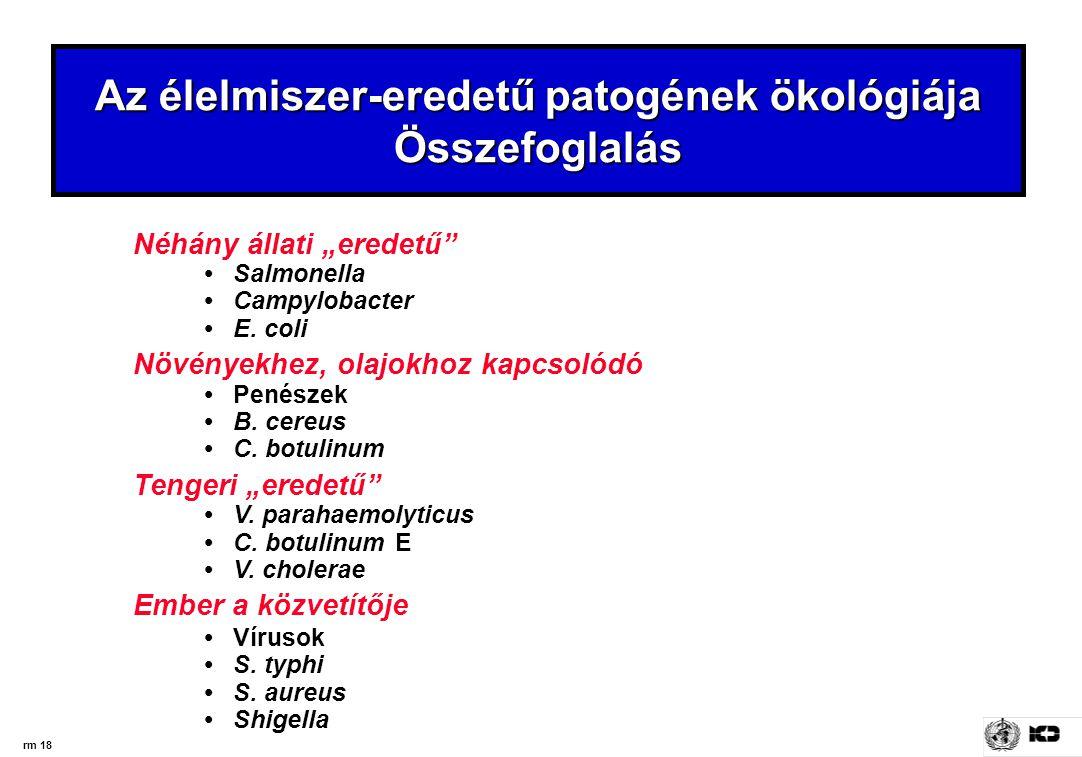 """rm 18 Az élelmiszer-eredetű patogének ökológiája Összefoglalás Néhány állati """"eredetű  Salmonella  Campylobacter  E."""