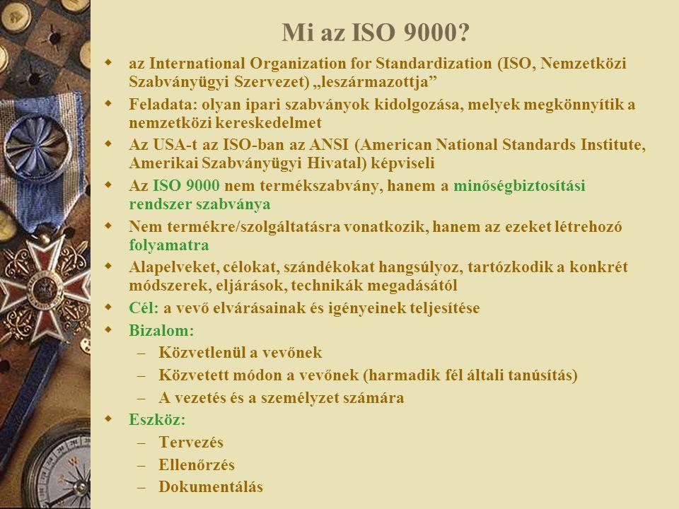 """Mi az ISO 9000?  az International Organization for Standardization (ISO, Nemzetközi Szabványügyi Szervezet) """"leszármazottja""""  Feladata: olyan ipari"""