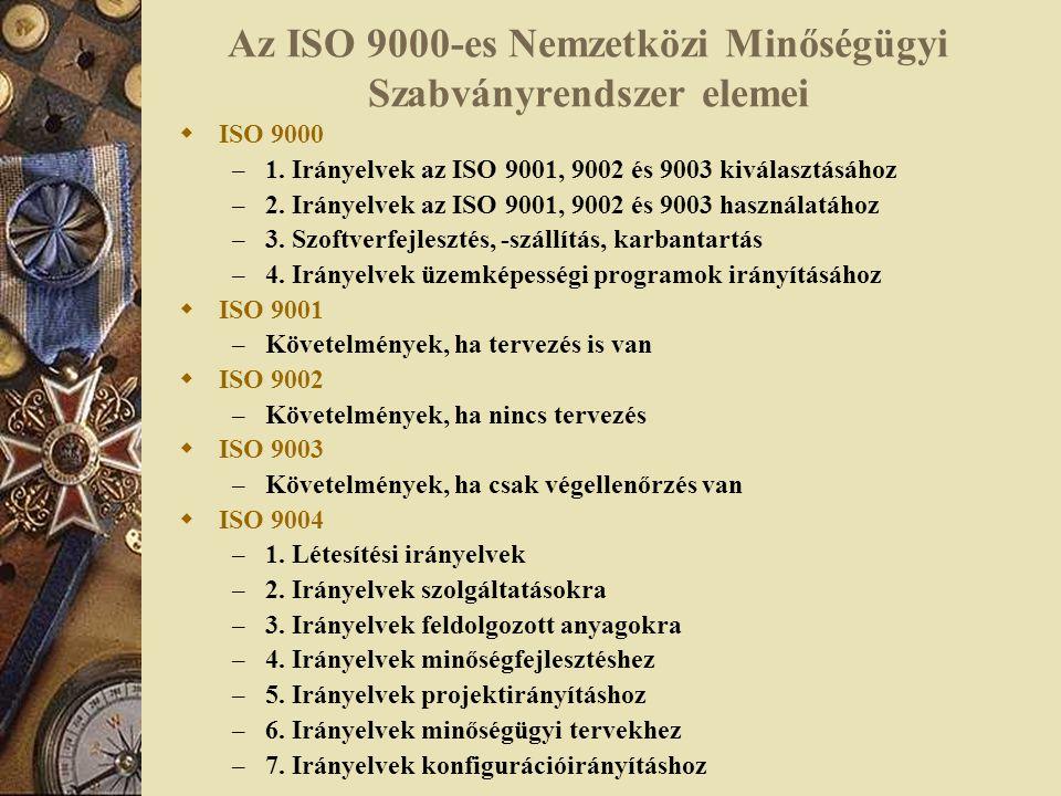 Az ISO 9000-es Nemzetközi Minőségügyi Szabványrendszer elemei  ISO 9000 – 1. Irányelvek az ISO 9001, 9002 és 9003 kiválasztásához – 2. Irányelvek az
