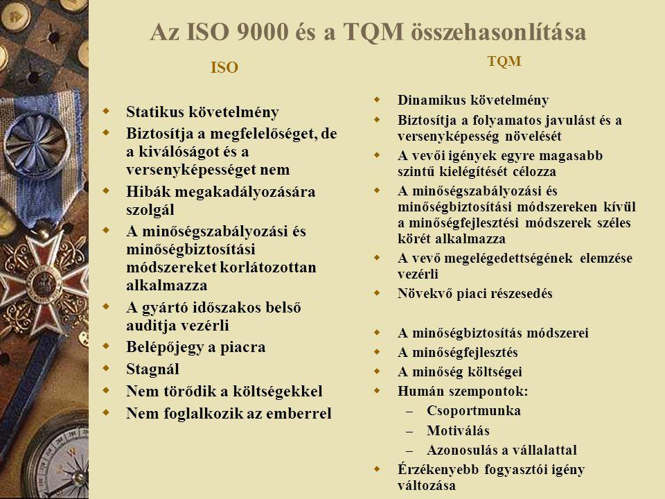 Az ISO 9000 és a TQM összehasonlítása ISO  Statikus követelmény  Biztosítja a megfelelőséget, de a kiválóságot és a versenyképességet nem  Hibák me