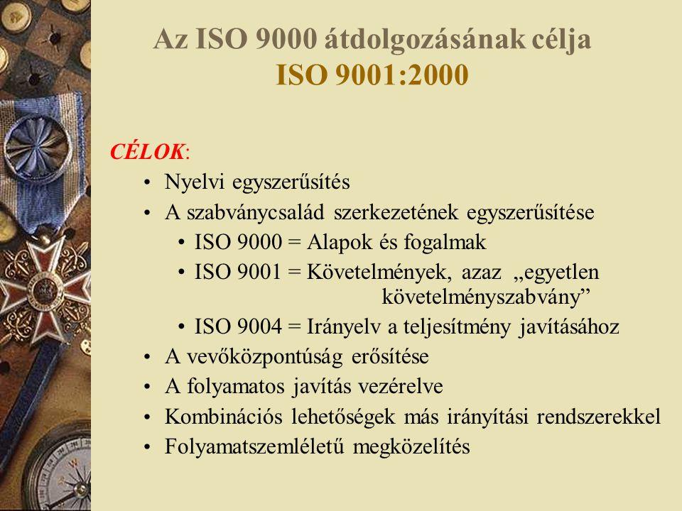 Az ISO 9000 átdolgozásának célja ISO 9001:2000 CÉLOK: Nyelvi egyszerűsítés A szabványcsalád szerkezetének egyszerűsítése ISO 9000 = Alapok és fogalmak