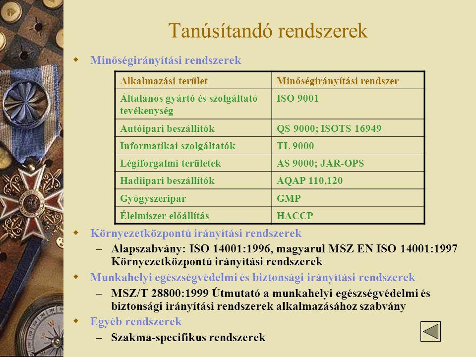 Tanúsítandó rendszerek  Minőségirányítási rendszerek  Környezetközpontú irányítási rendszerek – Alapszabvány: ISO 14001:1996, magyarul MSZ EN ISO 14