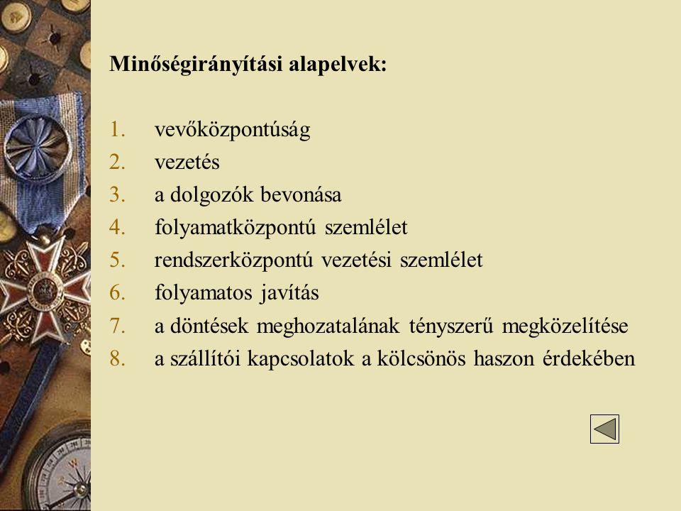 Minőségirányítási alapelvek: 1.vevőközpontúság 2.vezetés 3.a dolgozók bevonása 4.folyamatközpontú szemlélet 5.rendszerközpontú vezetési szemlélet 6.fo