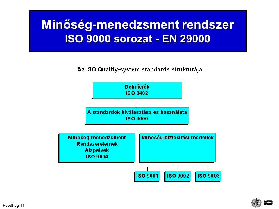 Foodhyg 11 Minőség-menedzsment rendszer ISO 9000 sorozat - EN 29000