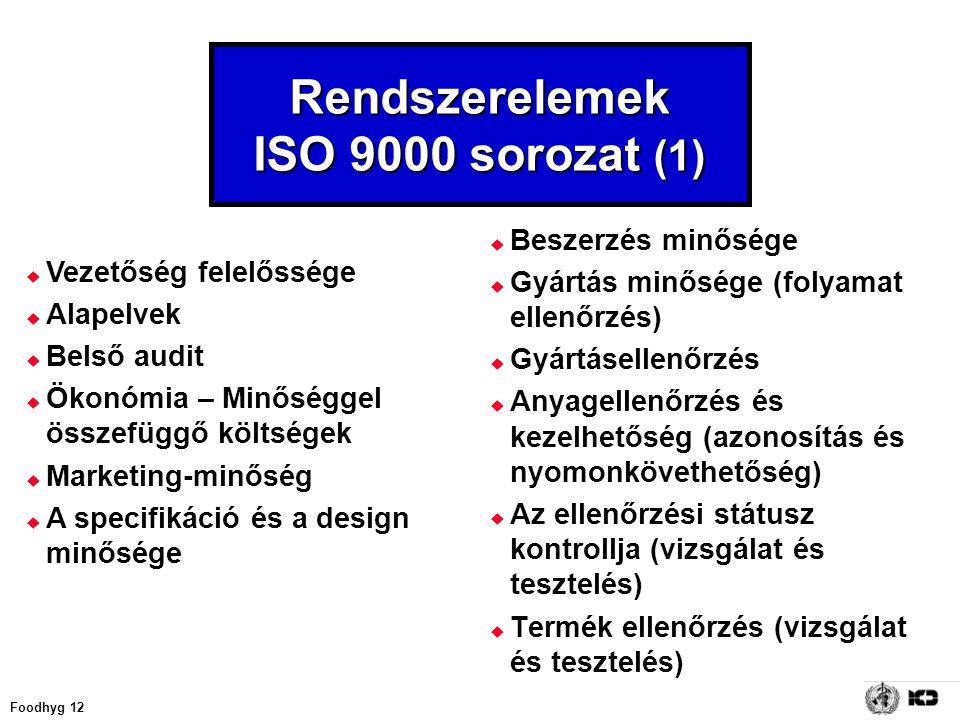 Foodhyg 12 Rendszerelemek ISO 9000 sorozat (1)  Beszerzés minősége  Gyártás minősége (folyamat ellenőrzés)  Gyártásellenőrzés  Anyagellenőrzés és