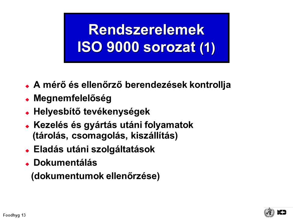 Foodhyg 13 Rendszerelemek ISO 9000 sorozat (1)  A mérő és ellenőrző berendezések kontrollja  Megnemfelelőség  Helyesbítő tevékenységek  Kezelés és