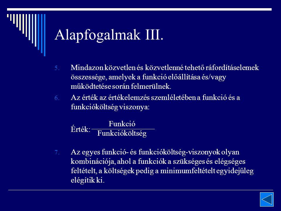 Alapfogalmak III. 5. Mindazon közvetlen és közvetlenné tehető ráfordításelemek összessége, amelyek a funkció előállítása és/vagy működtetése során fel