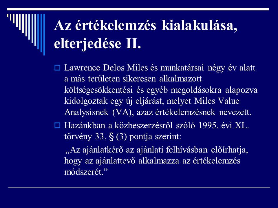 Az értékelemzés kialakulása, elterjedése II.  Lawrence Delos Miles és munkatársai négy év alatt a más területen sikeresen alkalmazott költségcsökkent